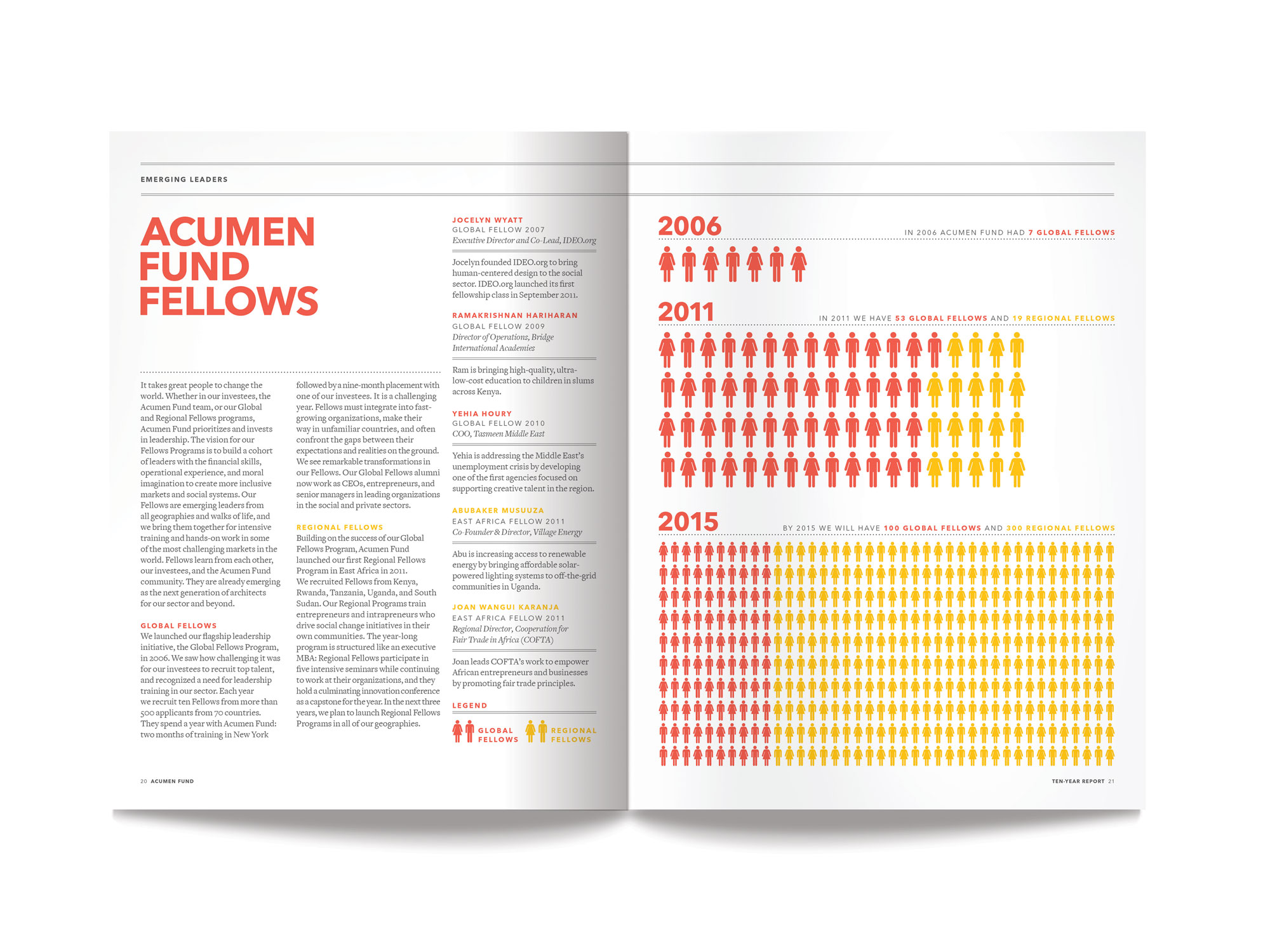 Acumen Fund annual report view 2
