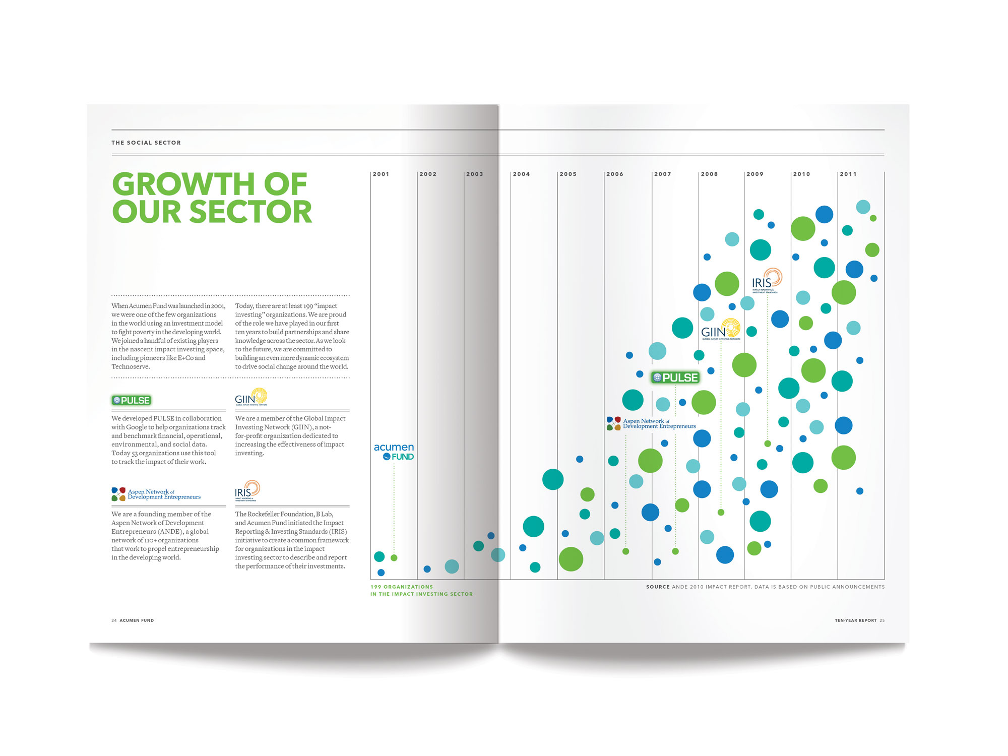 Acumen Fund annual report view 3